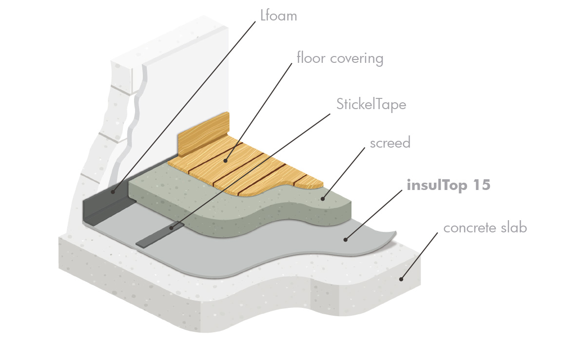 installation of the thermal insulation on a slab under a floating screed
