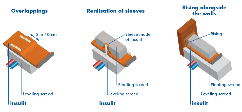 impact noise insulation for buildings